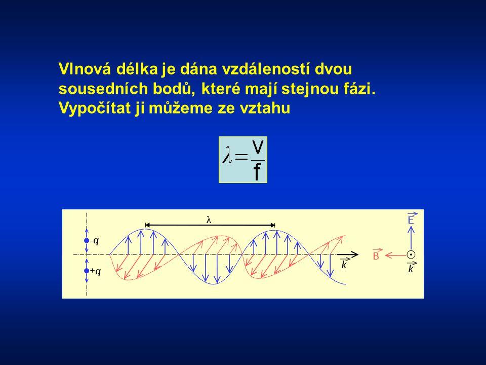 Vlnová délka je dána vzdáleností dvou sousedních bodů, které mají stejnou fázi.