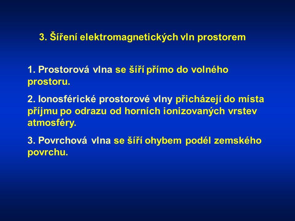 V P P P 1 3 2 ionosféra 1. Prostorová vlna 2. Ionosférické prostorové vlny 3. Povrchová vlna