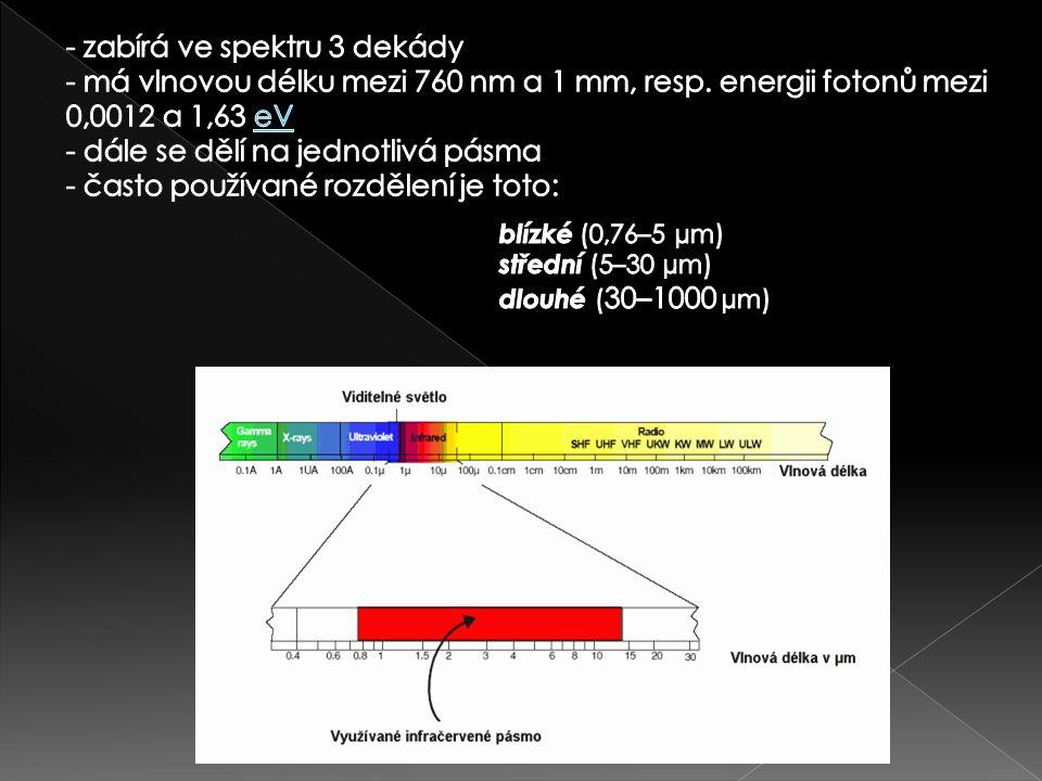 - tělesa zahřátá na vysokou teplotu a) spojité spektrum (souvislý pás spektrálních barev) : žárovky, hvězdy, Slunce b) čárové spektrum (pouze sada ostrých čar a tmavé (neosvětlené) pásy) : lasery - potenciálně škodlivého IR : hutnické pece, sklářské vany s roztavenou sklovinou, rozžhavené velké kusy oceli při kovářských pracích, apod.