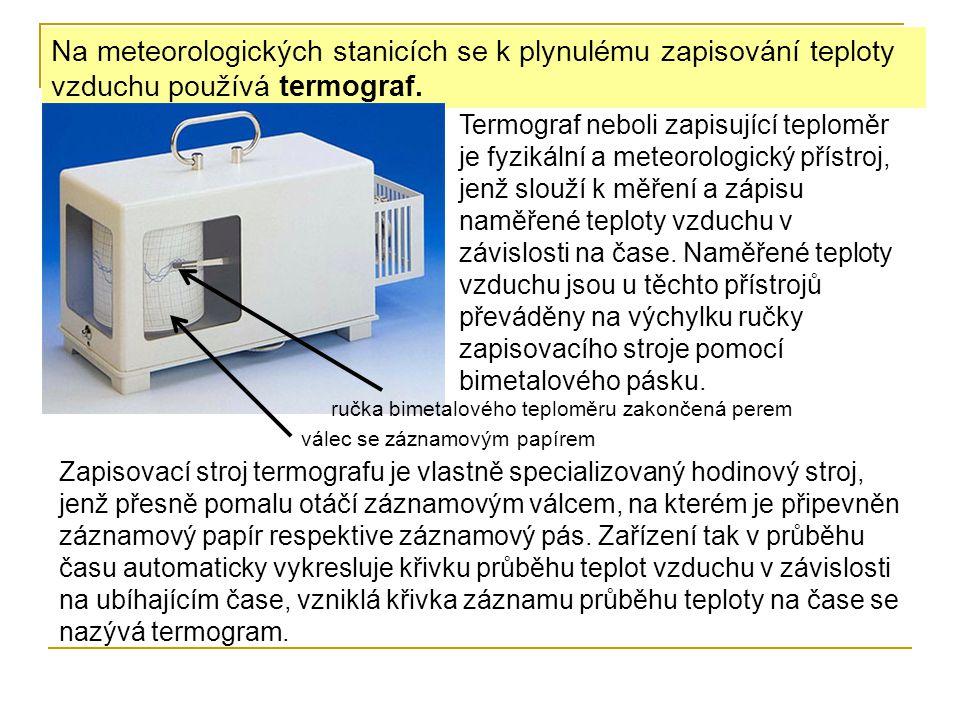 Zapisovací stroj termografu je vlastně specializovaný hodinový stroj, jenž přesně pomalu otáčí záznamovým válcem, na kterém je připevněn záznamový pap
