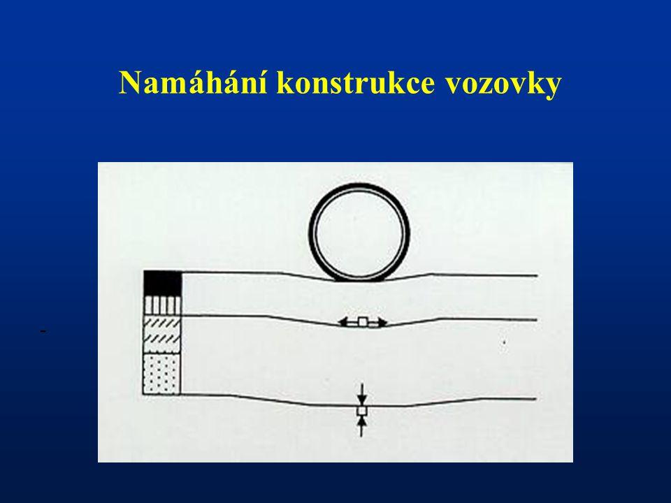 - Namáhání konstrukce vozovky