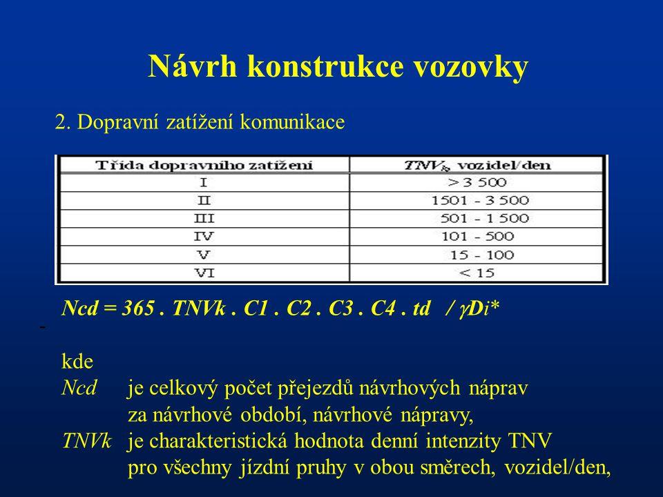 - Ncd = 365.TNVk. C1. C2. C3. C4.