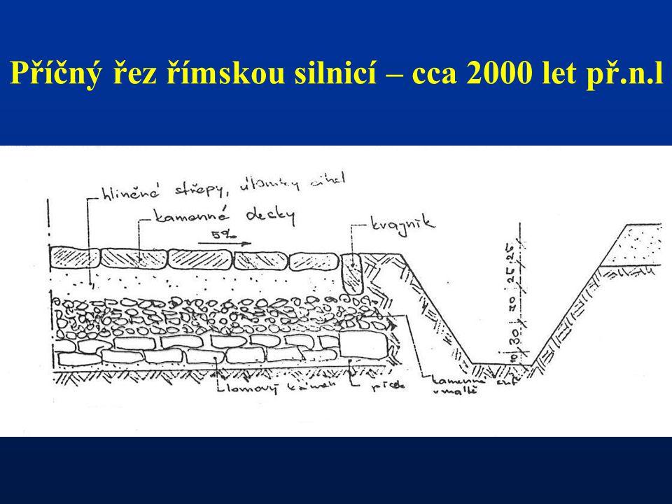 - Příčný řez římskou silnicí – cca 2000 let př.n.l