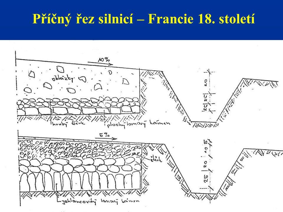 - Příčný řez silnicí – Francie 18. století