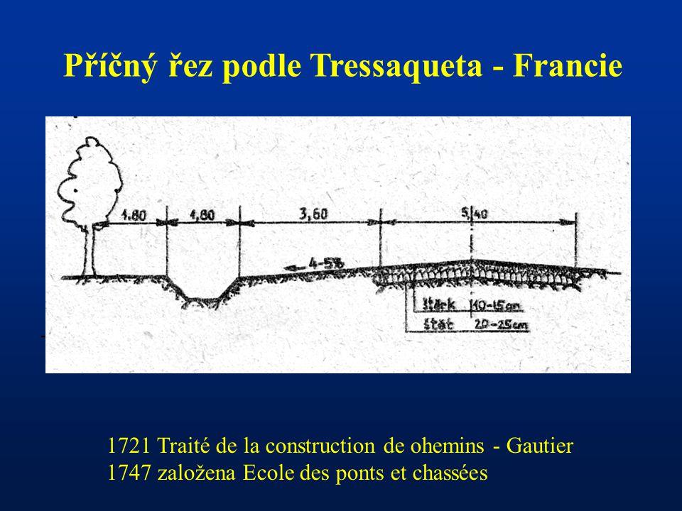 - Příčný řez podle Tressaqueta - Francie 1721 Traité de la construction de ohemins - Gautier 1747 založena Ecole des ponts et chassées