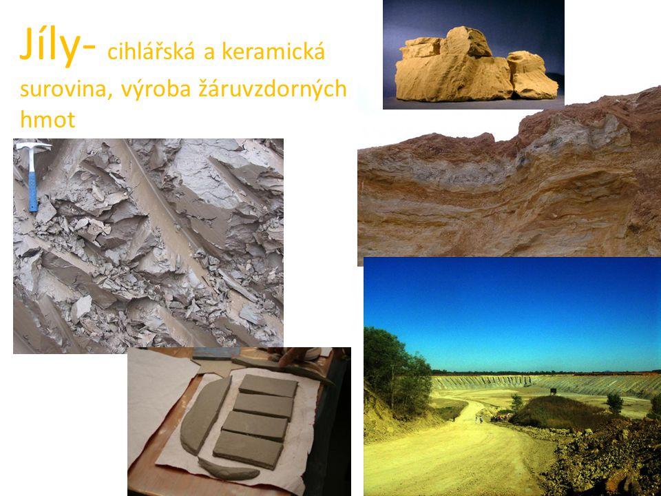 Jíly- cihlářská a keramická surovina, výroba žáruvzdorných hmot
