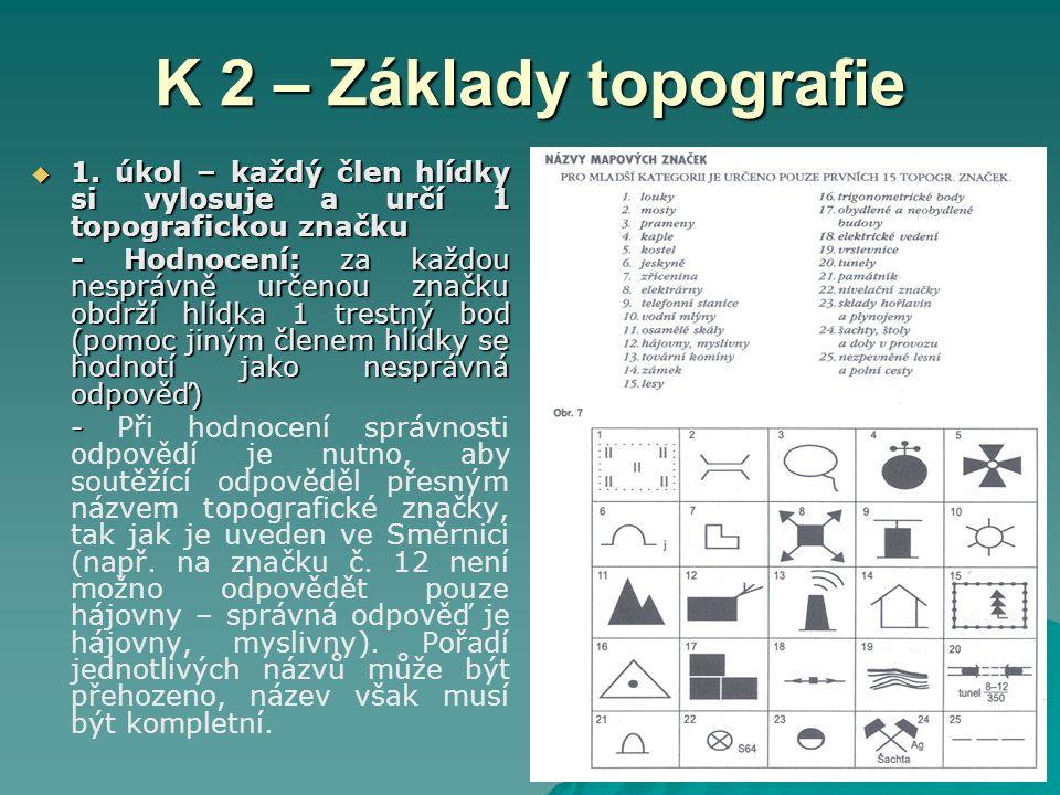 K 2 – Základy topografie  1. úkol – každý člen hlídky si vylosuje a určí 1 topografickou značku - Hodnocení: za každou nesprávně určenou značku obdrž