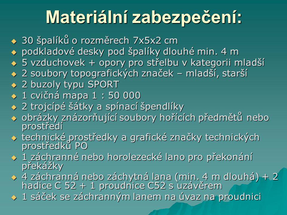 Materiální zabezpečení:  30 špalíků o rozměrech 7x5x2 cm  podkladové desky pod špalíky dlouhé min. 4 m  5 vzduchovek + opory pro střelbu v kategori