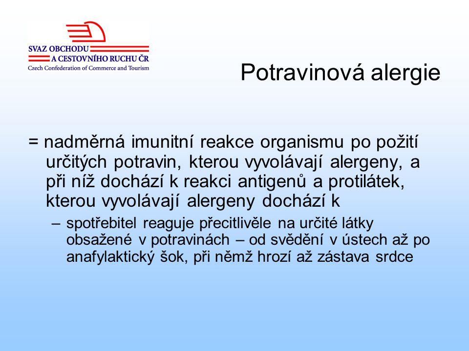Potravinová alergie = nadměrná imunitní reakce organismu po požití určitých potravin, kterou vyvolávají alergeny, a při níž dochází k reakci antigenů