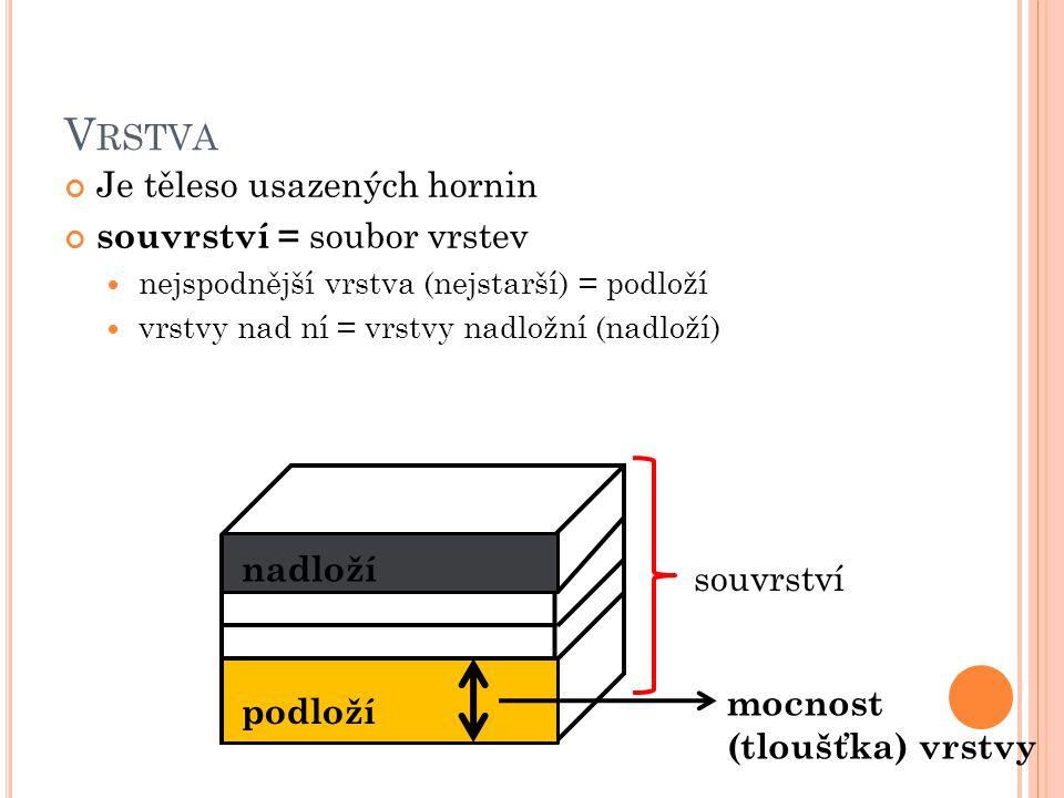Pro většinu sedimentárních hornin je typická vrstevnatá textura
