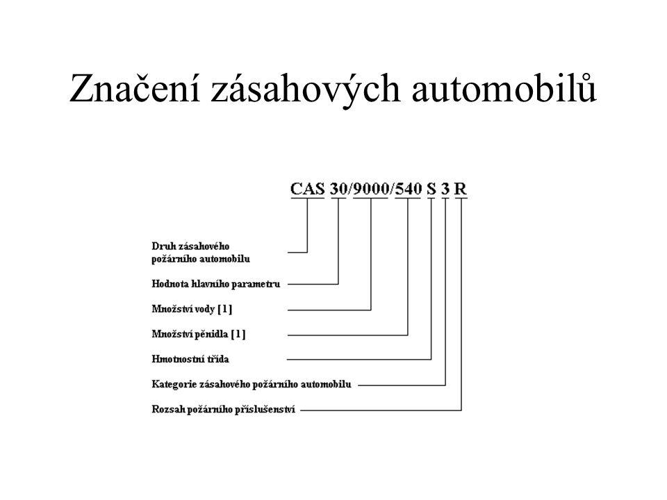 Značení zásahových automobilů