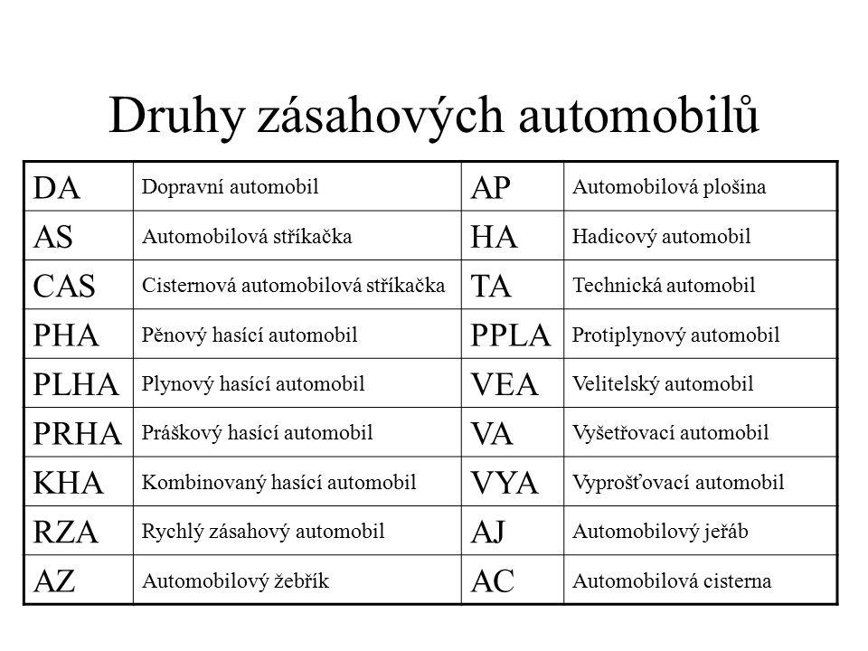 Druhy zásahových automobilů DA Dopravní automobil AP Automobilová plošina AS Automobilová stříkačka HA Hadicový automobil CAS Cisternová automobilová