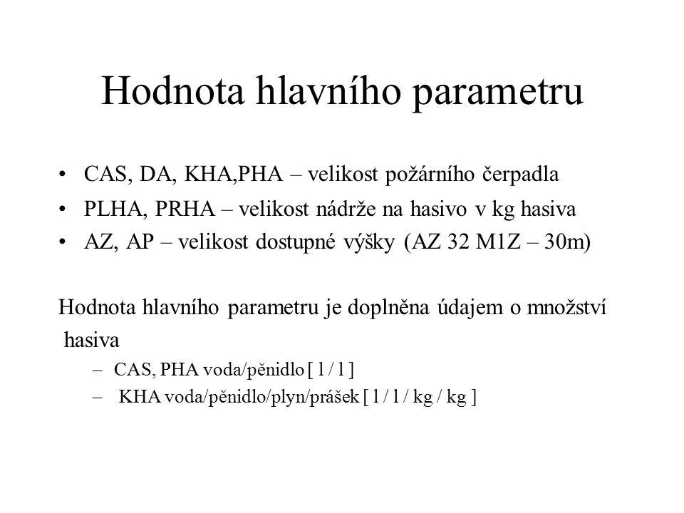 Hodnota hlavního parametru CAS, DA, KHA,PHA – velikost požárního čerpadla PLHA, PRHA – velikost nádrže na hasivo v kg hasiva AZ, AP – velikost dostupn