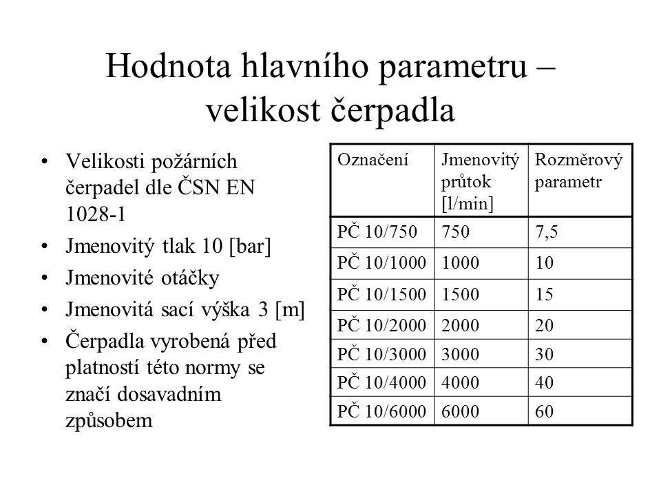 Hodnota hlavního parametru – velikost čerpadla Velikosti požárních čerpadel dle ČSN EN 1028-1 Jmenovitý tlak 10 [bar] Jmenovité otáčky Jmenovitá sací