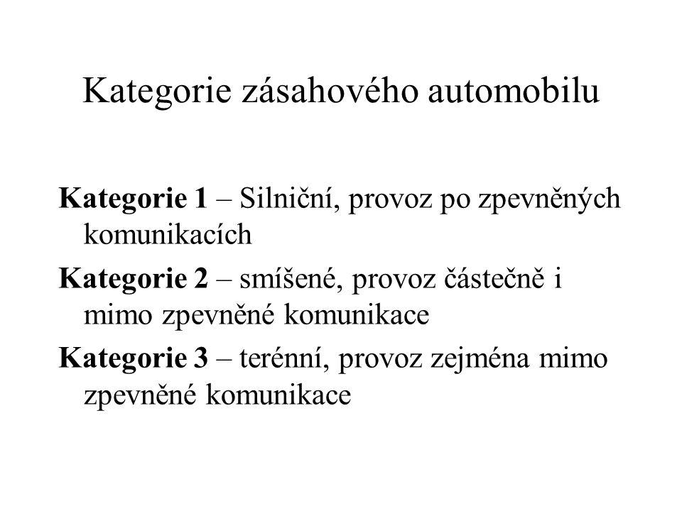 Kategorie zásahového automobilu Kategorie 1 – Silniční, provoz po zpevněných komunikacích Kategorie 2 – smíšené, provoz částečně i mimo zpevněné komun