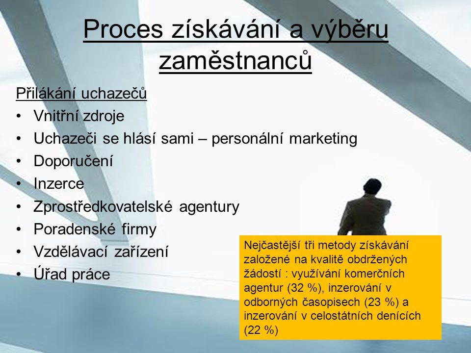 Proces získávání a výběru zaměstnanců Přilákání uchazečů Vnitřní zdroje Uchazeči se hlásí sami – personální marketing Doporučení Inzerce Zprostředkova