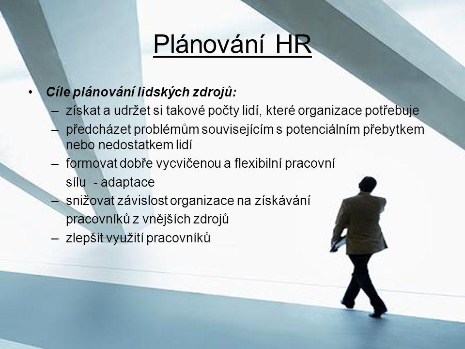 Plánování HR Cíle plánování lidských zdrojů: –získat a udržet si takové počty lidí, které organizace potřebuje –předcházet problémům souvisejícím s po