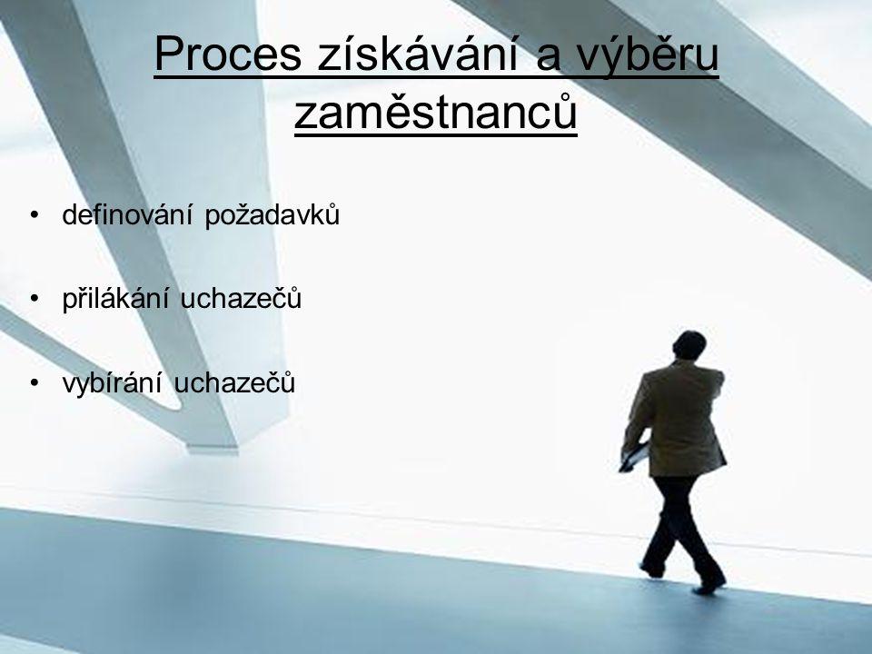 Proces získávání a výběru zaměstnanců definování požadavků přilákání uchazečů vybírání uchazečů