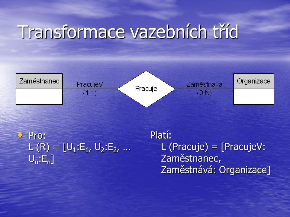 Transformace vazebních tříd Platí: L (Pracuje) = [PracujeV: Zaměstnanec, Zaměstnává: Organizace] Pro: L (R) = [U 1 :E 1, U 2 :E 2, … U n :E n ] Pro: L (R) = [U 1 :E 1, U 2 :E 2, … U n :E n ]