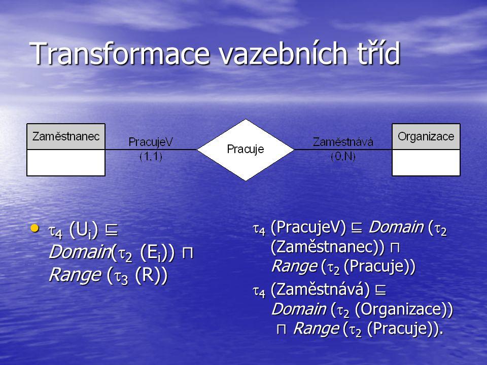 Transformace vazebních tříd  4 (PracujeV) ⊑ Domain (  2 (Zaměstnanec)) ⊓ Range (  2 (Pracuje))  4 (Zaměstnává) ⊑ Domain (  2 (Organizace)) ⊓ Rang