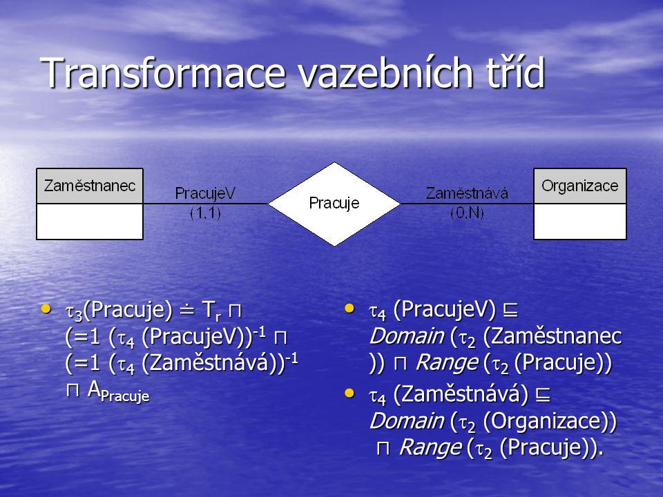Transformace vazebních tříd  4 (PracujeV) ⊑ Domain (  2 (Zaměstnanec )) ⊓ Range (  2 (Pracuje))  4 (PracujeV) ⊑ Domain (  2 (Zaměstnanec )) ⊓ Range (  2 (Pracuje))  4 (Zaměstnává) ⊑ Domain (  2 (Organizace)) ⊓ Range (  2 (Pracuje)).