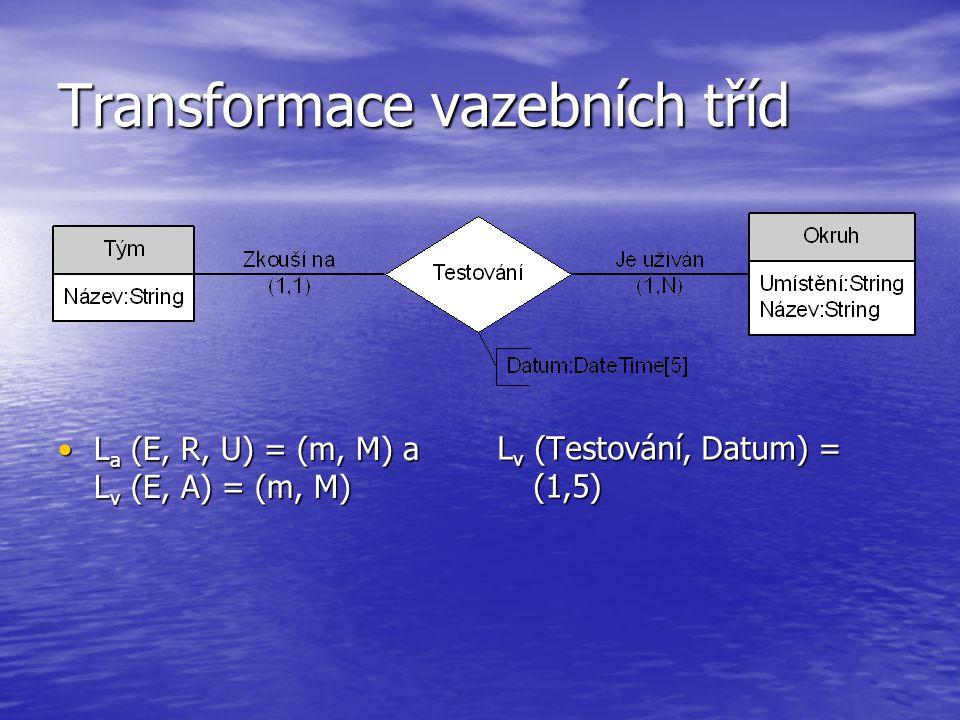 Transformace vazebních tříd L v (Testování, Datum) = (1,5) L a (E, R, U) = (m, M) a L v (E, A) = (m, M) L a (E, R, U) = (m, M) a L v (E, A) = (m, M)