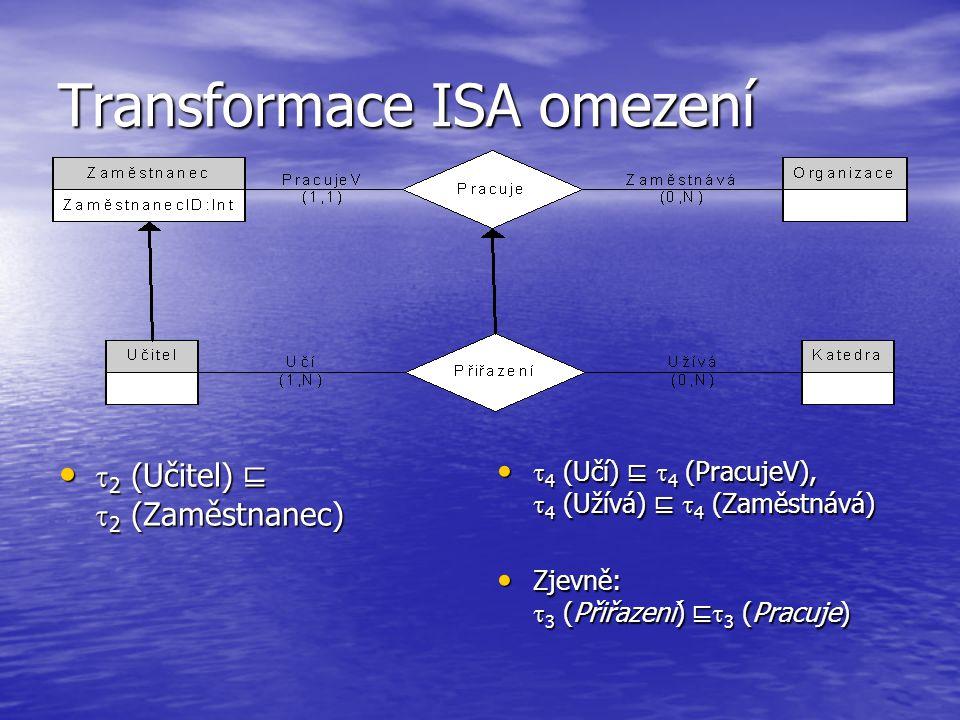 Transformace ISA omezení  4 (Učí) ⊑  4 (PracujeV),  4 (Užívá) ⊑  4 (Zaměstnává)  4 (Učí) ⊑  4 (PracujeV),  4 (Užívá) ⊑  4 (Zaměstnává) Zjevně:  3 (Přiřazení) ⊑  3 (Pracuje) Zjevně:  3 (Přiřazení) ⊑  3 (Pracuje)  2 (Učitel) ⊑  2 (Zaměstnanec)  2 (Učitel) ⊑  2 (Zaměstnanec)