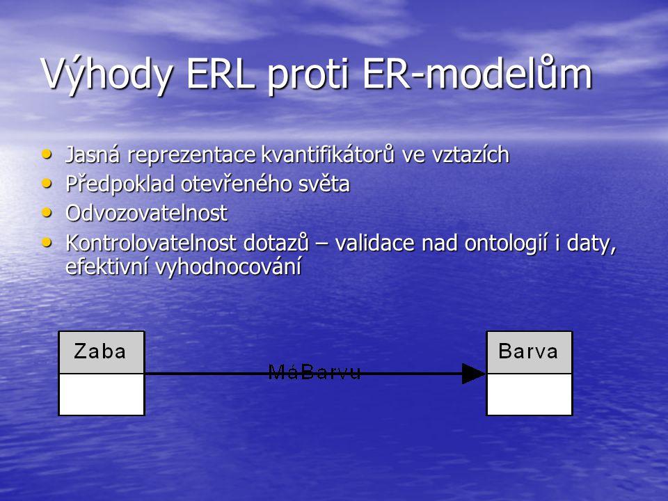 Výhody ERL proti ER-modelům Jasná reprezentace kvantifikátorů ve vztazích Jasná reprezentace kvantifikátorů ve vztazích Předpoklad otevřeného světa Předpoklad otevřeného světa Odvozovatelnost Odvozovatelnost Kontrolovatelnost dotazů – validace nad ontologií i daty, efektivní vyhodnocování Kontrolovatelnost dotazů – validace nad ontologií i daty, efektivní vyhodnocování