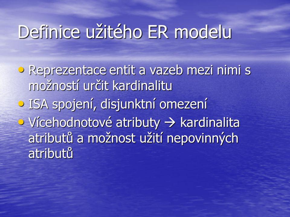 Definice užitého ER modelu Reprezentace entit a vazeb mezi nimi s možností určit kardinalitu Reprezentace entit a vazeb mezi nimi s možností určit kar