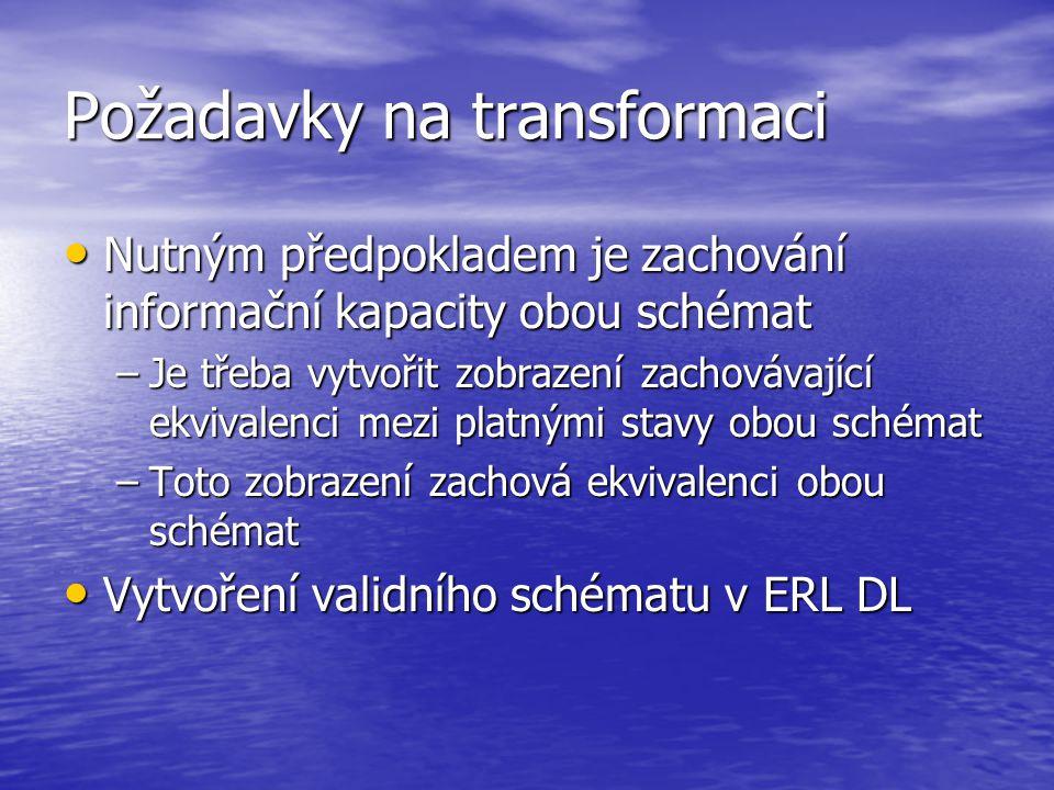Požadavky na transformaci Nutným předpokladem je zachování informační kapacity obou schémat Nutným předpokladem je zachování informační kapacity obou schémat –Je třeba vytvořit zobrazení zachovávající ekvivalenci mezi platnými stavy obou schémat –Toto zobrazení zachová ekvivalenci obou schémat Vytvoření validního schématu v ERL DL Vytvoření validního schématu v ERL DL
