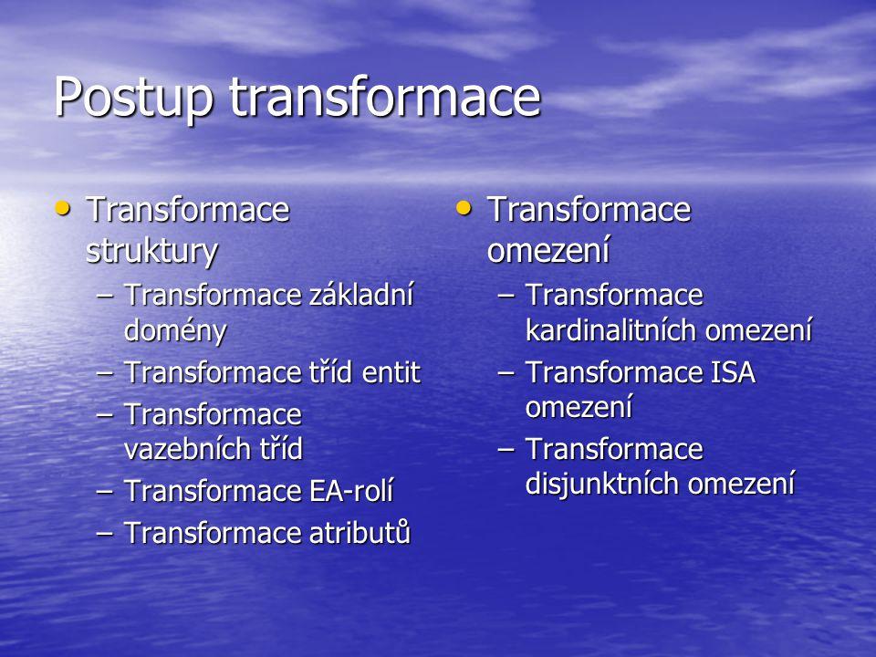 Postup transformace Transformace struktury Transformace struktury –Transformace základní domény –Transformace tříd entit –Transformace vazebních tříd –Transformace EA-rolí –Transformace atributů Transformace omezení Transformace omezení –Transformace kardinalitních omezení –Transformace ISA omezení –Transformace disjunktních omezení