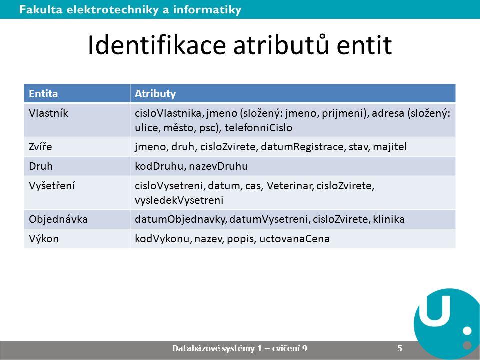 Identifikace atributů entit EntitaAtributy VlastníkcisloVlastnika, jmeno (složený: jmeno, prijmeni), adresa (složený: ulice, město, psc), telefonniCis