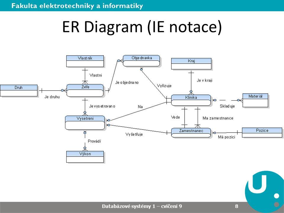 ER Diagram (IE notace) Databázové systémy 1 – cvičení 9 8