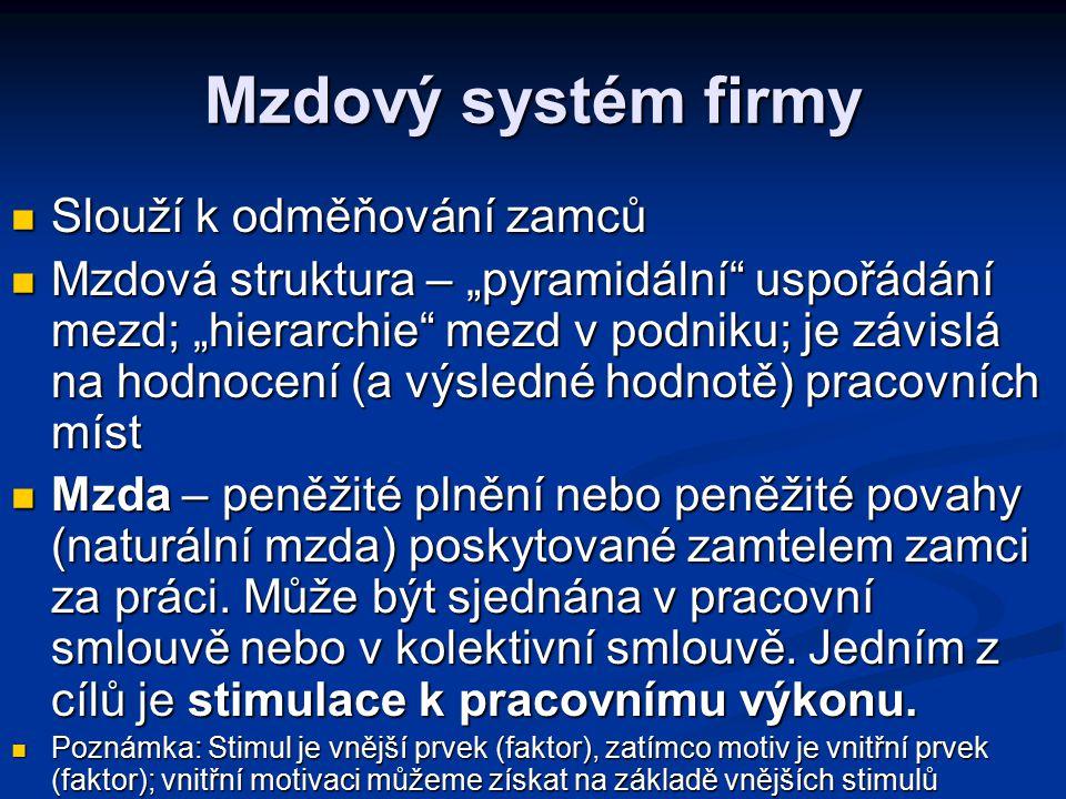 """Mzdový systém firmy Slouží k odměňování zamců Slouží k odměňování zamců Mzdová struktura – """"pyramidální uspořádání mezd; """"hierarchie mezd v podniku; je závislá na hodnocení (a výsledné hodnotě) pracovních míst Mzdová struktura – """"pyramidální uspořádání mezd; """"hierarchie mezd v podniku; je závislá na hodnocení (a výsledné hodnotě) pracovních míst Mzda – peněžité plnění nebo peněžité povahy (naturální mzda) poskytované zamtelem zamci za práci."""
