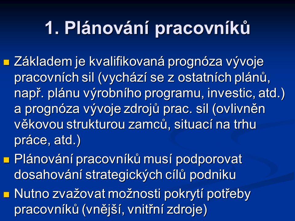 1. Plánování pracovníků Základem je kvalifikovaná prognóza vývoje pracovních sil (vychází se z ostatních plánů, např. plánu výrobního programu, invest