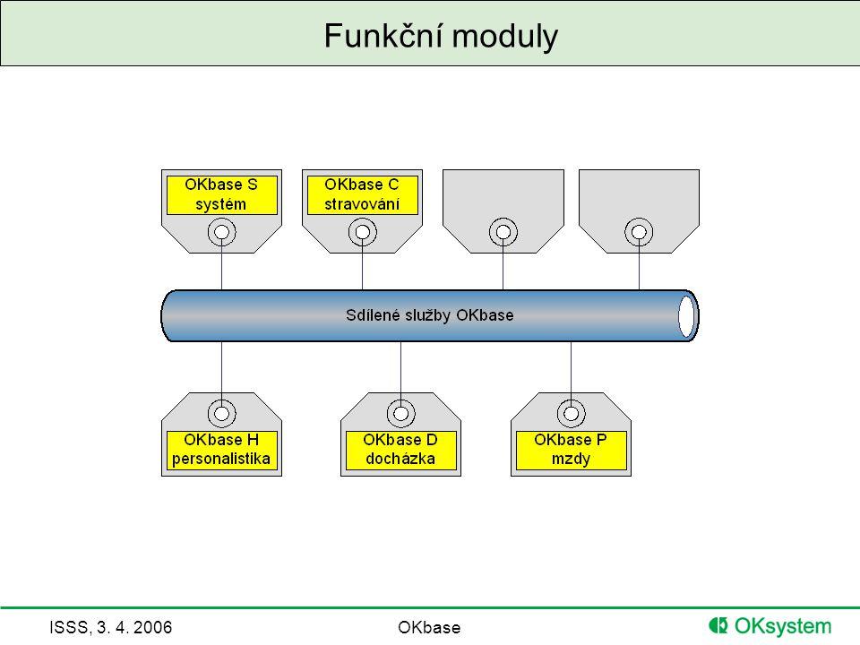 ISSS, 3. 4. 2006OKbase Funkční moduly