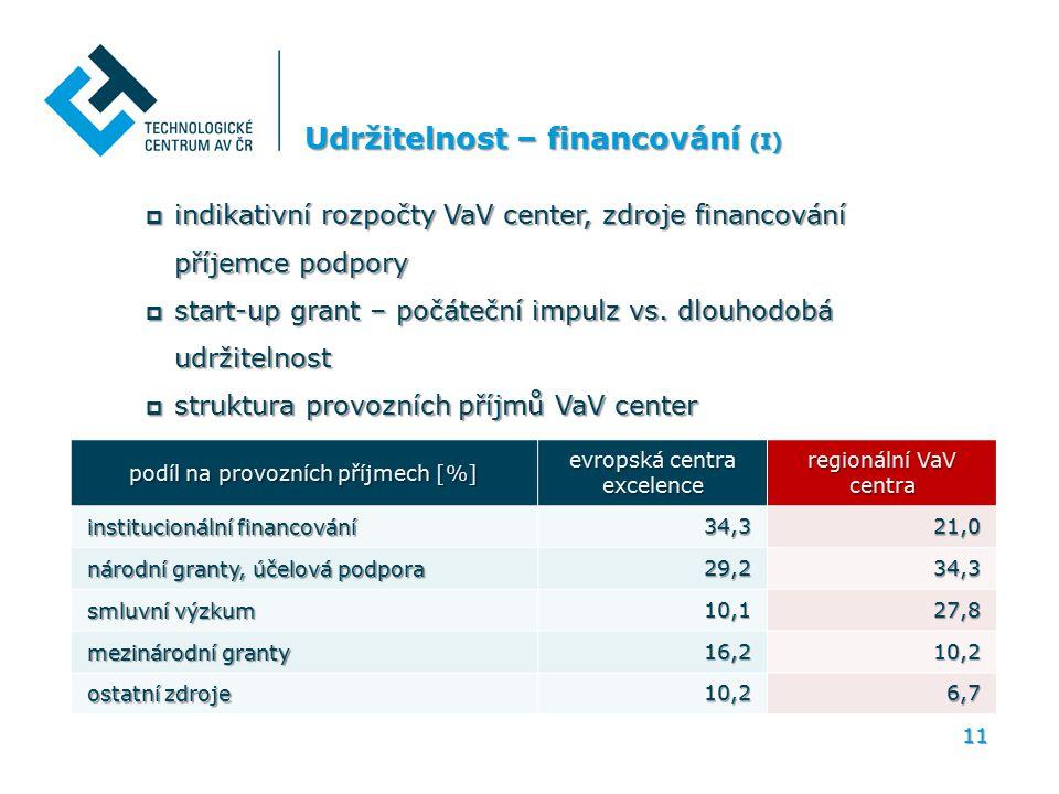 11 Udržitelnost – financování (I)  indikativní rozpočty VaV center, zdroje financování příjemce podpory  start-up grant – počáteční impulz vs.