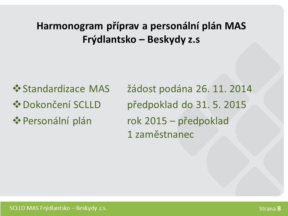SCLLD MAS Frýdlantsko – Beskydy z.s. Strana 8 Harmonogram příprav a personální plán MAS Frýdlantsko – Beskydy z.s  Standardizace MASžádost podána 26.