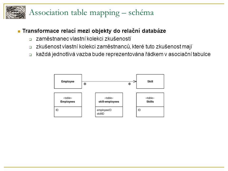Association table mapping – schéma Transformace relací mezi objekty do relační databáze  zaměstnanec vlastní kolekci zkušeností  zkušenost vlastní kolekci zaměstnanců, které tuto zkušenost mají  každá jednotlivá vazba bude reprezentována řádkem v asociační tabulce