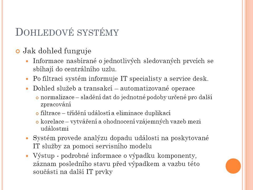D OHLEDOVÉ SYSTÉMY Jak dohled funguje Informace nasbírané o jednotlivých sledovaných prvcích se sbíhají do centrálního uzlu.