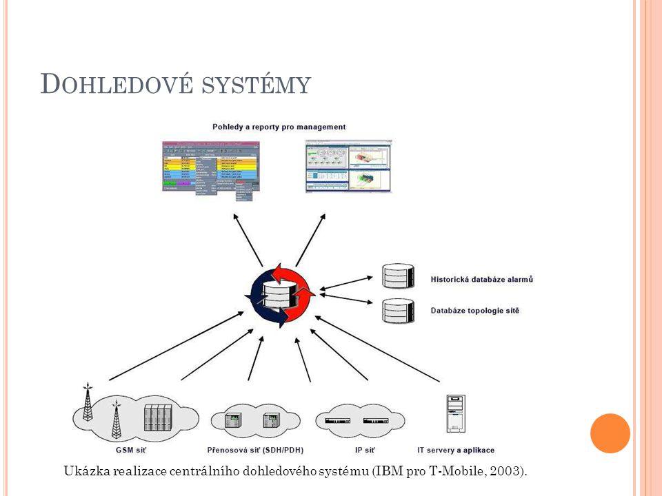 D OHLEDOVÉ SYSTÉMY Ukázka realizace centrálního dohledového systému (IBM pro T-Mobile, 2003).