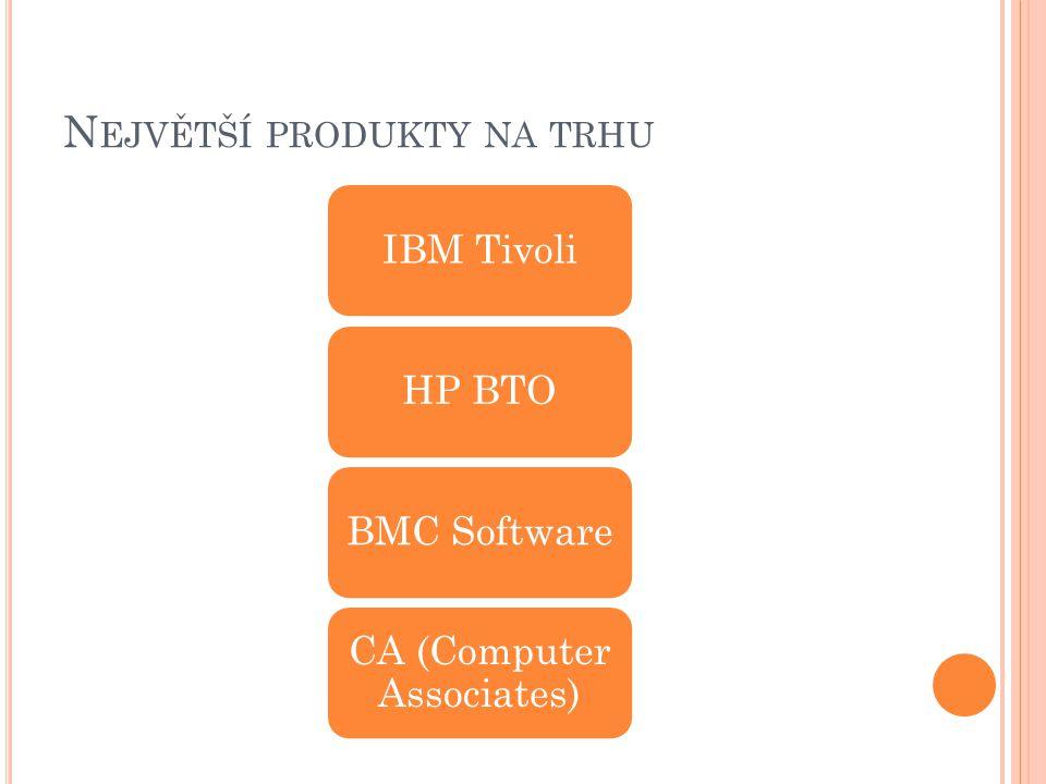 N EJVĚTŠÍ PRODUKTY NA TRHU IBM TivoliHP BTOBMC Software CA (Computer Associates)