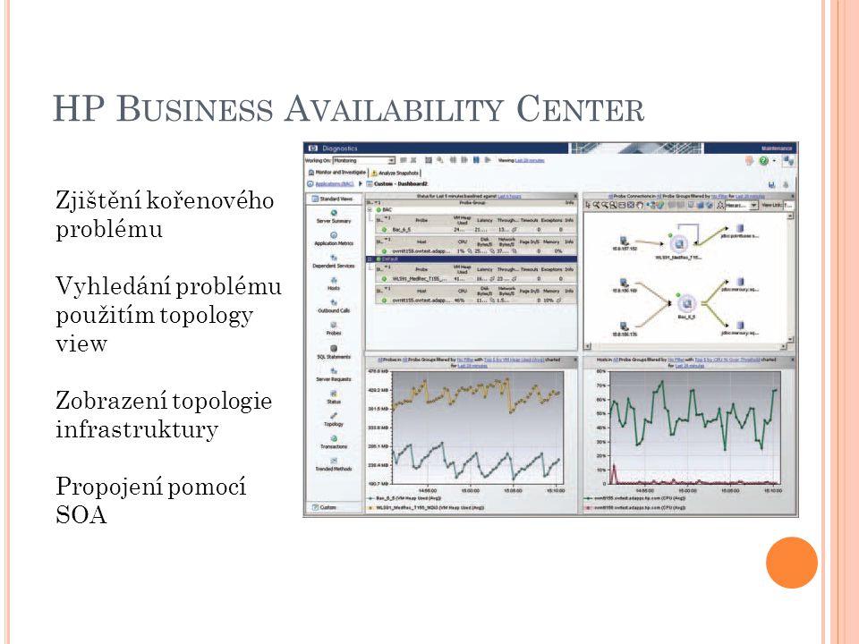 HP B USINESS A VAILABILITY C ENTER Zjištění kořenového problému Vyhledání problému použitím topology view Zobrazení topologie infrastruktury Propojení pomocí SOA