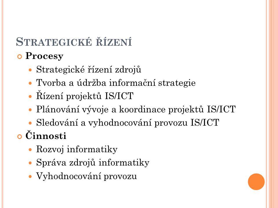 S TRATEGICKÉ ŘÍZENÍ Procesy Strategické řízení zdrojů Tvorba a údržba informační strategie Řízení projektů IS/ICT Plánování vývoje a koordinace projektů IS/ICT Sledování a vyhodnocování provozu IS/ICT Činnosti Rozvoj informatiky Správa zdrojů informatiky Vyhodnocování provozu