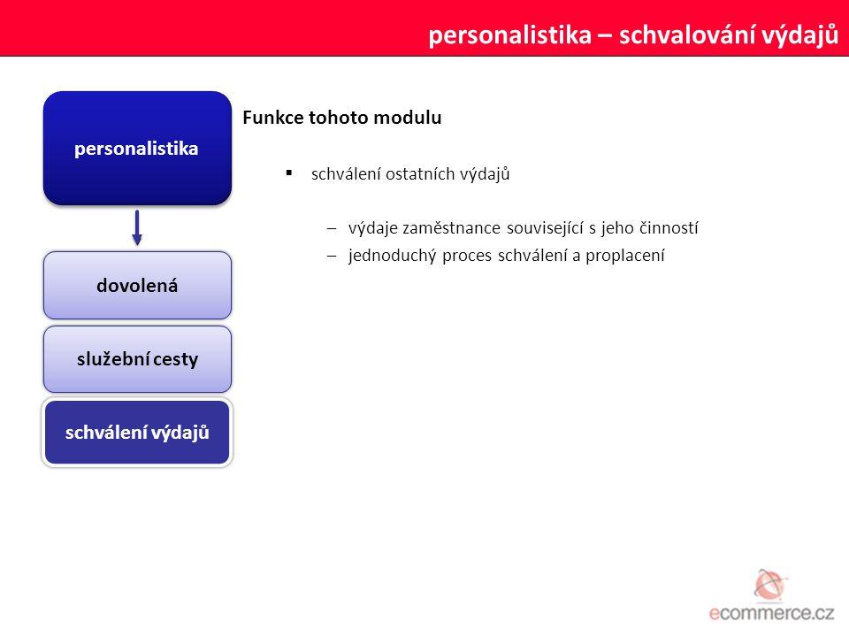 personalistika – schvalování výdajů Funkce tohoto modulu  schválení ostatních výdajů –výdaje zaměstnance související s jeho činností –jednoduchý proces schválení a proplacení personalistika dovolená služební cesty schválení výdajů