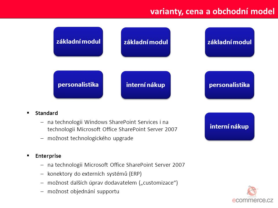 "varianty, cena a obchodní model  Standard –na technologii Windows SharePoint Services i na technologii Microsoft Office SharePoint Server 2007 –možnost technologického upgrade  Enterprise –na technologii Microsoft Office SharePoint Server 2007 –konektory do externích systémů (ERP) –možnost dalších úprav dodavatelem (""customizace ) –možnost objednání supportu interní nákup personalistika základní modul personalistika interní nákup"