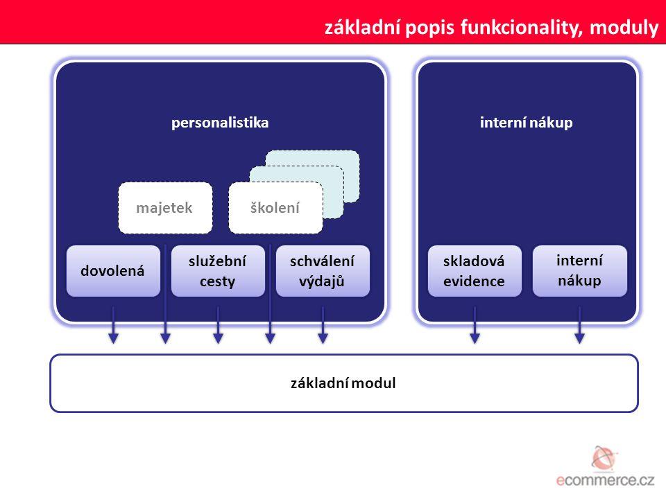 propojení s ostatními aplikacemi Rozhraní do jiných systémů  aplikace může sloužit různým způsobem  zpřístupnění dat na portálu evidovaných v jiných systémech (například nárok na dovolenou, evidence zaměstnanců, oddělení apod.)  primární zdroj dat pro ostatní aplikace  samostatná aplikace  za tímto účelem má aplikace popsaná vstupní i výstupní rozhraní pro jednotlivé typy dat  možnost propojení s ERP systémy, docházovým systéme atd.