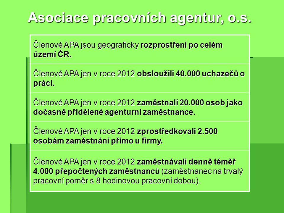 Naši aktuální členové. Asociace pracovních agentur, o.s.