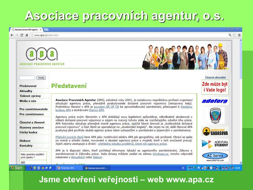 Členství APA v dalších organizacích a projektech. Asociace pracovních agentur, o.s.