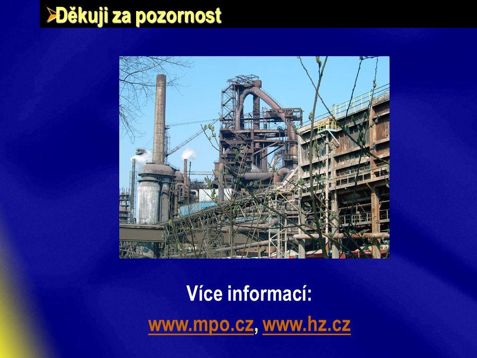  Děkuji za pozornost Více informací: www.mpo.czwww.mpo.cz, www.hz.czwww.hz.cz